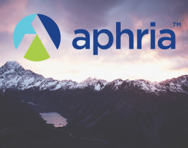 Aphria stock price today