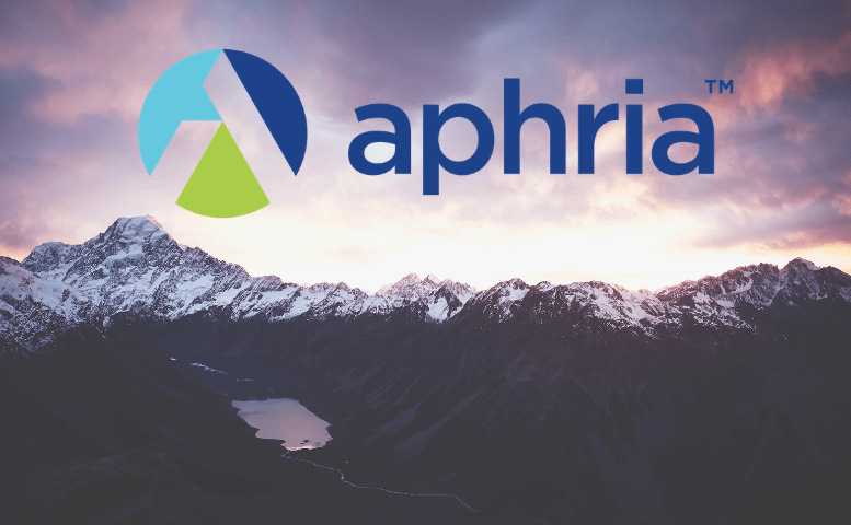 Aphria stock price today