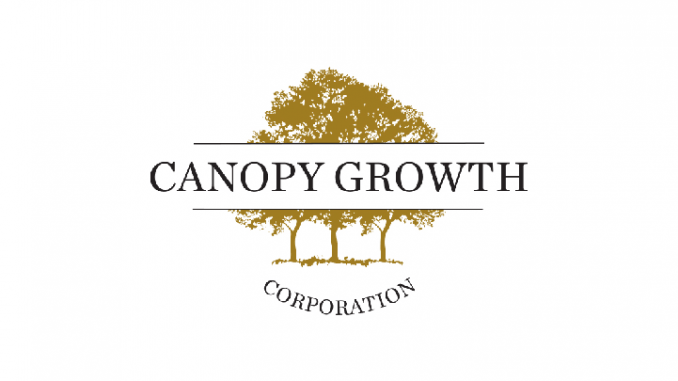 Canopy Growth Stock Price Today