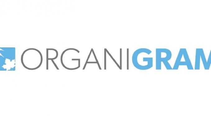 OrganiGram stock price today