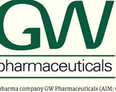 GWPH stock