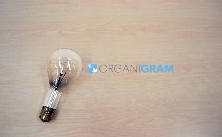OrganiGram stock